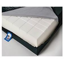 Picture for category Static Mattresses